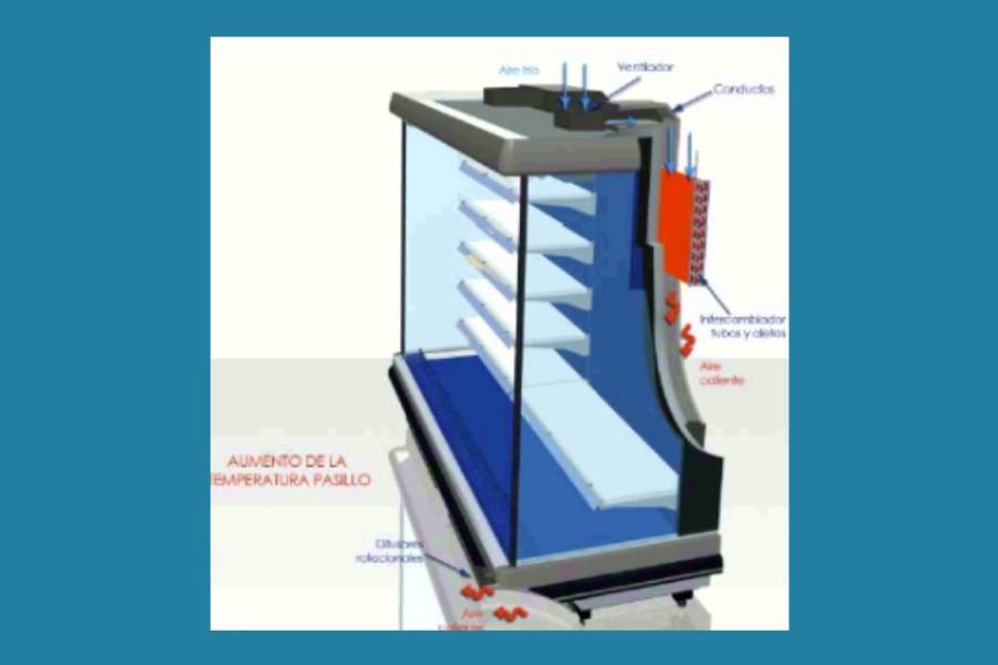 Gracias a la labor investigadora de nuestro equipo nace la patente para nuestro sistema de refrigeración NCA-System, que evita los pasillos fríos reutilizando el calor del mueble para mitigar el efecto frío.