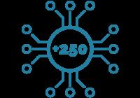 ico-250
